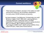 current workforce