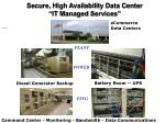 secure high availability data center it managed services