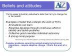 beliefs and attitudes