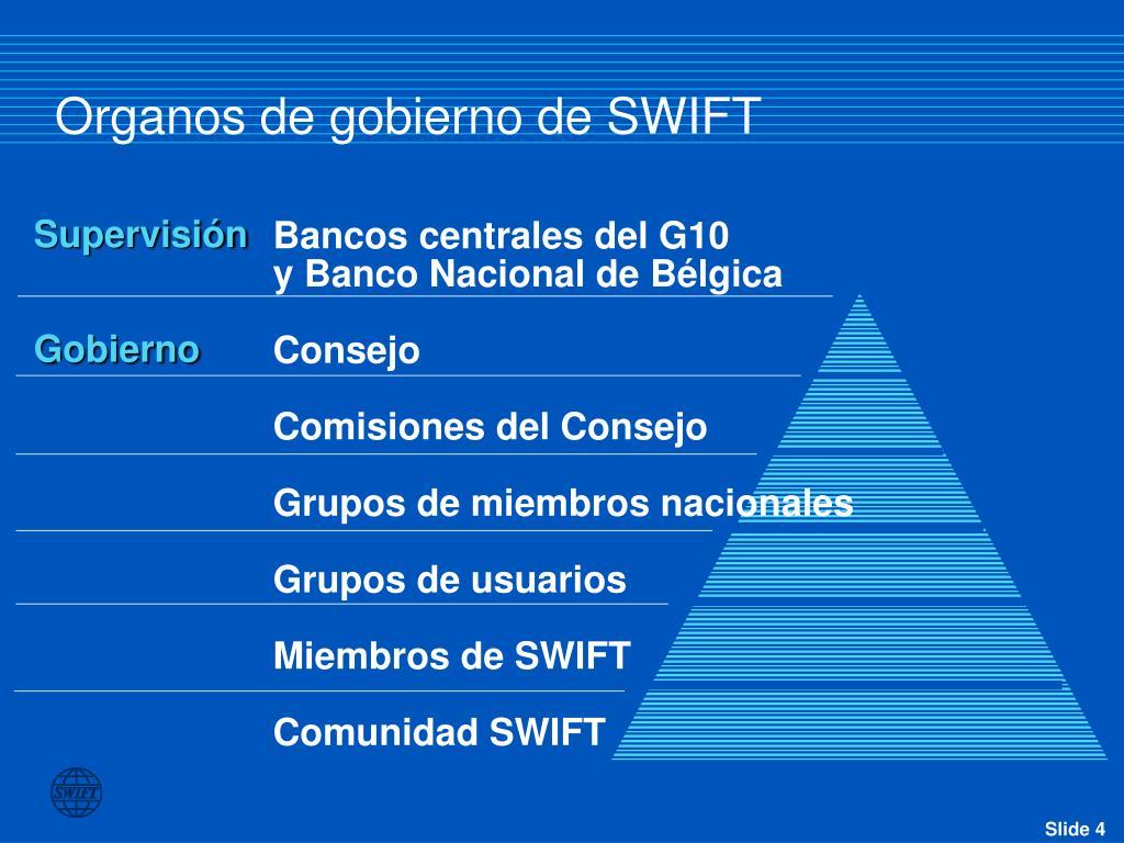 Organos de gobierno de SWIFT