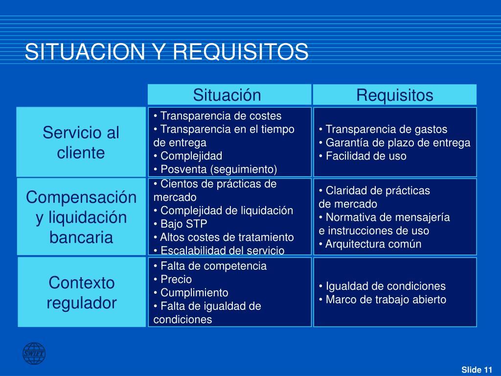 SITUACION Y REQUISITOS