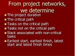 from project networks we determine