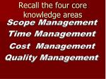 recall the four core knowledge areas