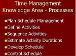 time management knowledge area processes