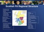 scottish fa regional structure