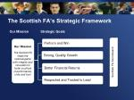 the scottish fa s strategic framework