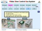 m idas s low c ontrol b us system