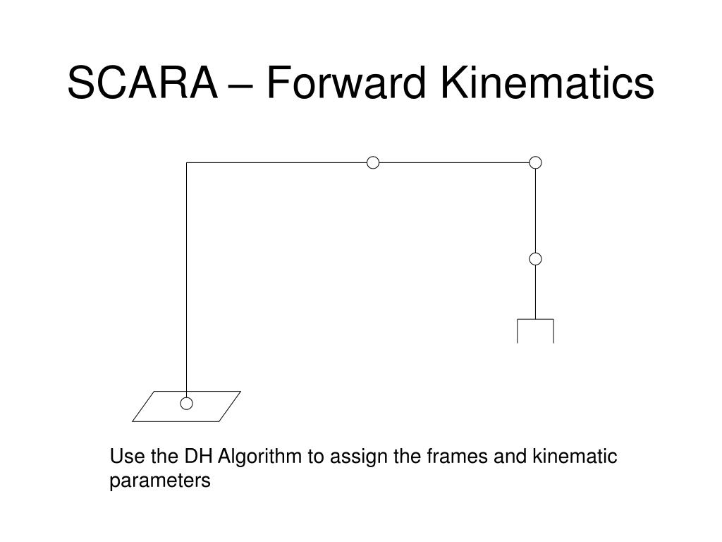 scara forward kinematics l.