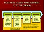 business rules management system brms