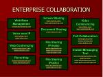 enterprise collaboration15