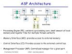 asp architecture