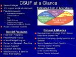 csuf at a glance