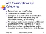 apt classifications and categories