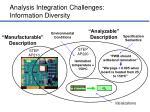 analysis integration challenges information diversity