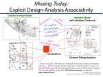 missing today explicit design analysis associativity