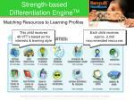 strength based differentiation engine tm
