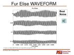 fur elise waveform