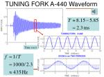 tuning fork a 440 waveform
