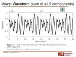 vowel waveform sum of all 5 components
