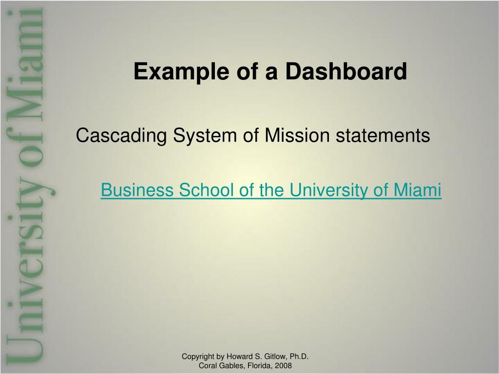 Example of a Dashboard