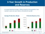 3 year growth in production and reserves