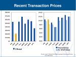 recent transaction prices