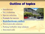 outline of topics23