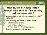 how do will fcamms obtain critical data such as fire activity and emissions data