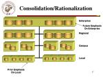consolidation rationalization