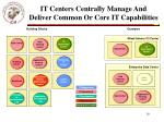 it centers centrally manage and deliver common or core it capabilities