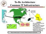 to be architecture common it infrastructure