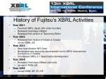 history of fujitsu s xbrl activities