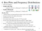 4 box plots and frequency distributions