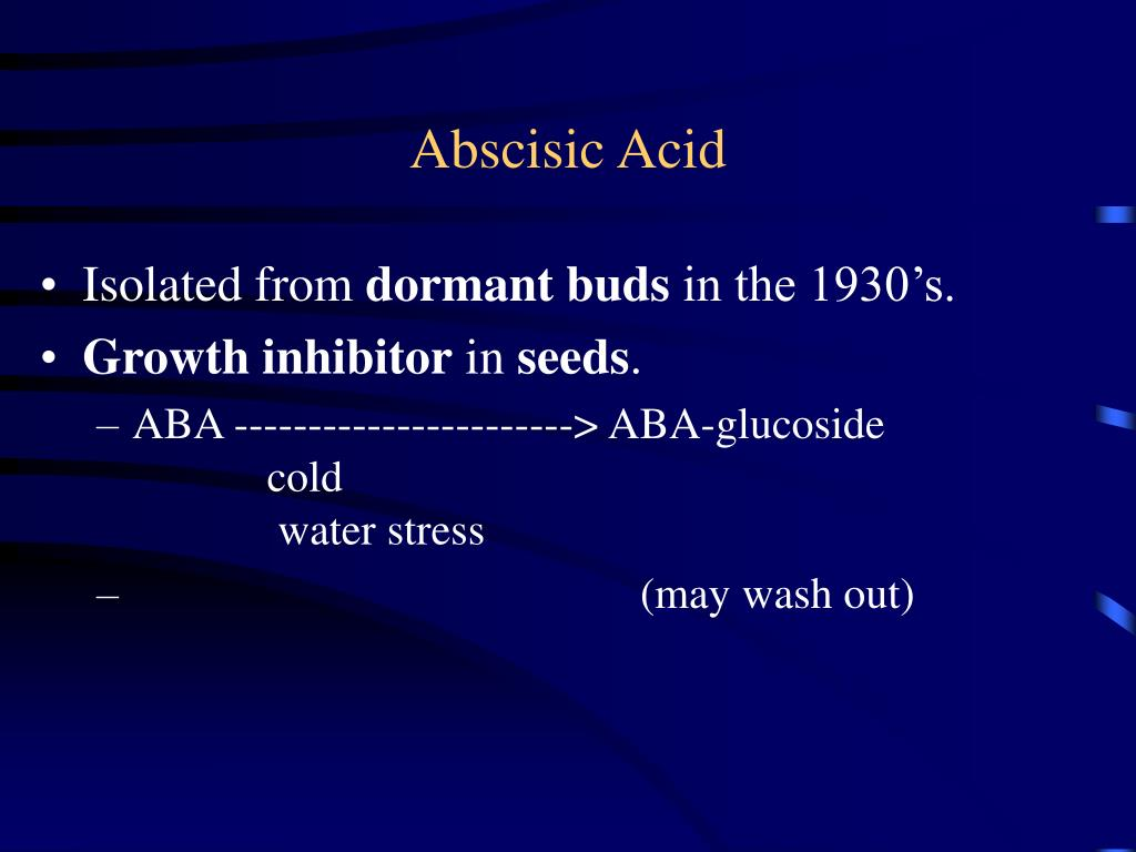 Abscisic Acid