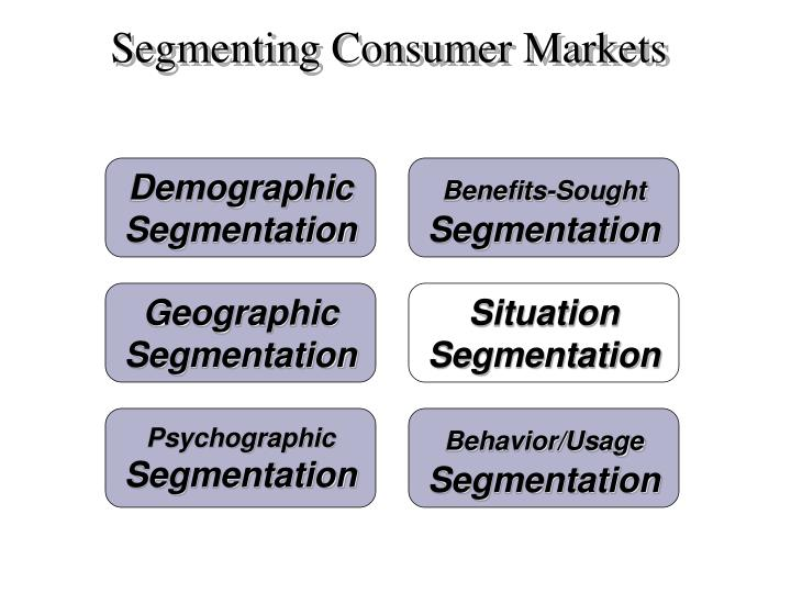 sport drinks psychographic segmentation Psychographic segmentation is used to divide the market into groups based on social class, life style or personality characteristics  and college kids, and the target market for sports drinks is athletes psychographic segmentation psychographic segmentation divides buyers into different groups.