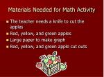 materials needed for math activity
