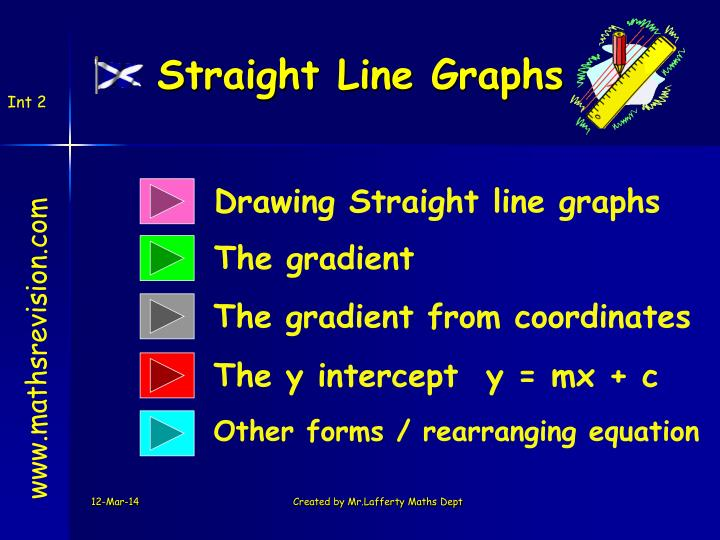 Drawing Lines Using Y Mx C : Ppt straight line graphs powerpoint presentation id