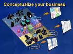 conceptualize your business