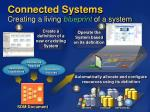 connected systems creating a living blueprint of a system
