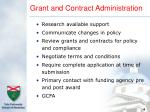 grant and contract administration