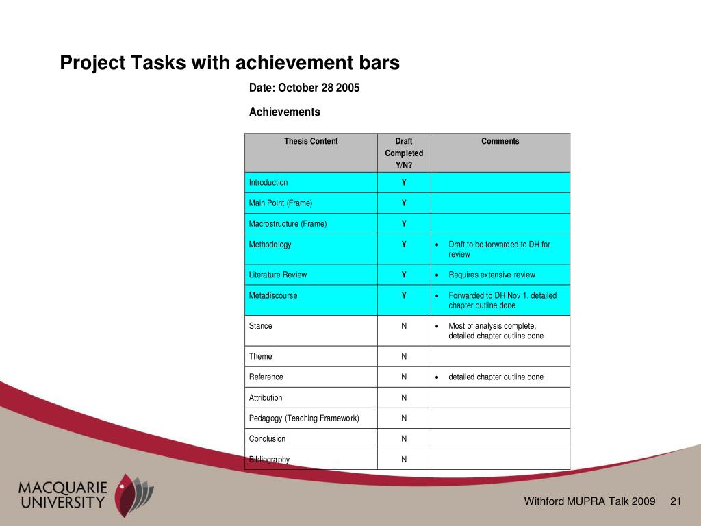 Project Tasks with achievement bars