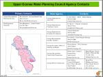 upper oconee water planning council agency contacts
