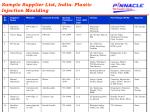 sample supplier list india plastic injection moulding