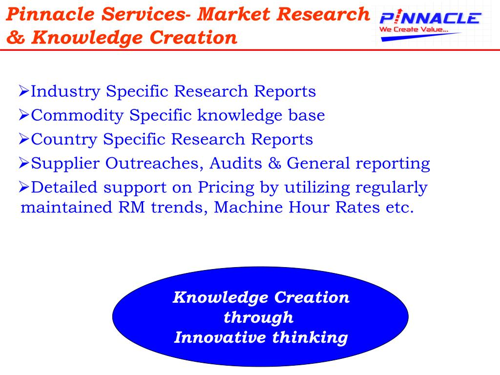 Pinnacle Services- Market Research