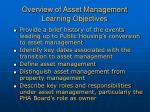 overview of asset management learning objectives