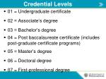 credential levels