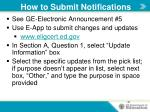 how to submit notifications