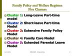 family policy and welfare regimes five clusters