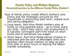 family policy and welfare regimes household practice in the different family policy models i