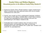 family policy and welfare regimes household practice in the different family policy models ii
